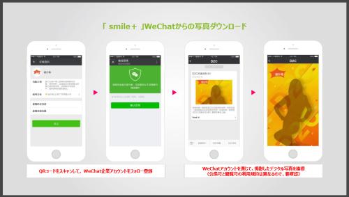 ▲店内に設置したサイネージで撮影、WeChatのアカウントをフォローして画像データを取得する。イメージ図(D2C「SMILE+」資料より)